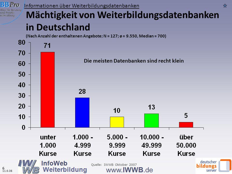 11.6.08 5 Quelle: IWWB Mai 2008 5 Finanzierungsformen von Weiterbildungsdatenbanken in Deutschland (N=163) Informationen über Weiterbildungsdatenbanke
