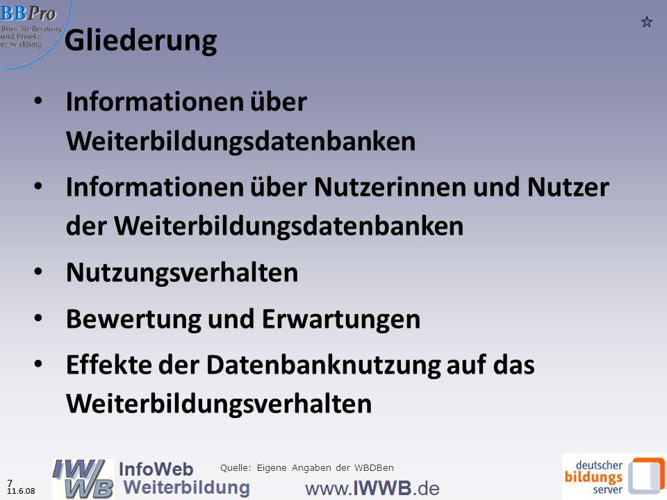 11.6.08 6 Quelle: IWWB Oktober 2007 6 Mächtigkeit von Weiterbildungsdatenbanken in Deutschland (Nach Anzahl der enthaltenen Angebote; N = 127; ø = 9.550, Median = 700) Die meisten Datenbanken sind recht klein Informationen über Weiterbildungsdatenbanken