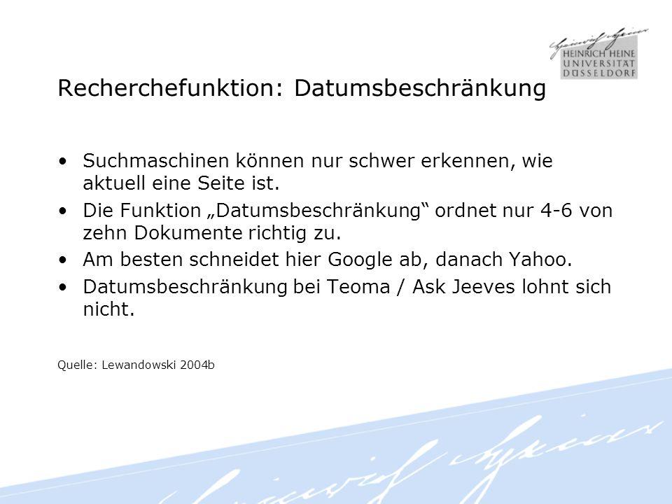 Recherchefunktion: Datumsbeschränkung Suchmaschinen können nur schwer erkennen, wie aktuell eine Seite ist.