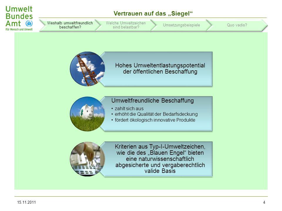Vertrauen auf das Siegel 15.11.20115 Hohes Umweltentlastungspotential McKinsey-Studie (2008) Download Download Gesamtausgaben der öffentlichen Hand ca.