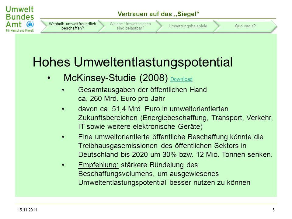 Vertrauen auf das Siegel 15.11.20116 Umweltfreundlich beschaffen zahlt sich aus.