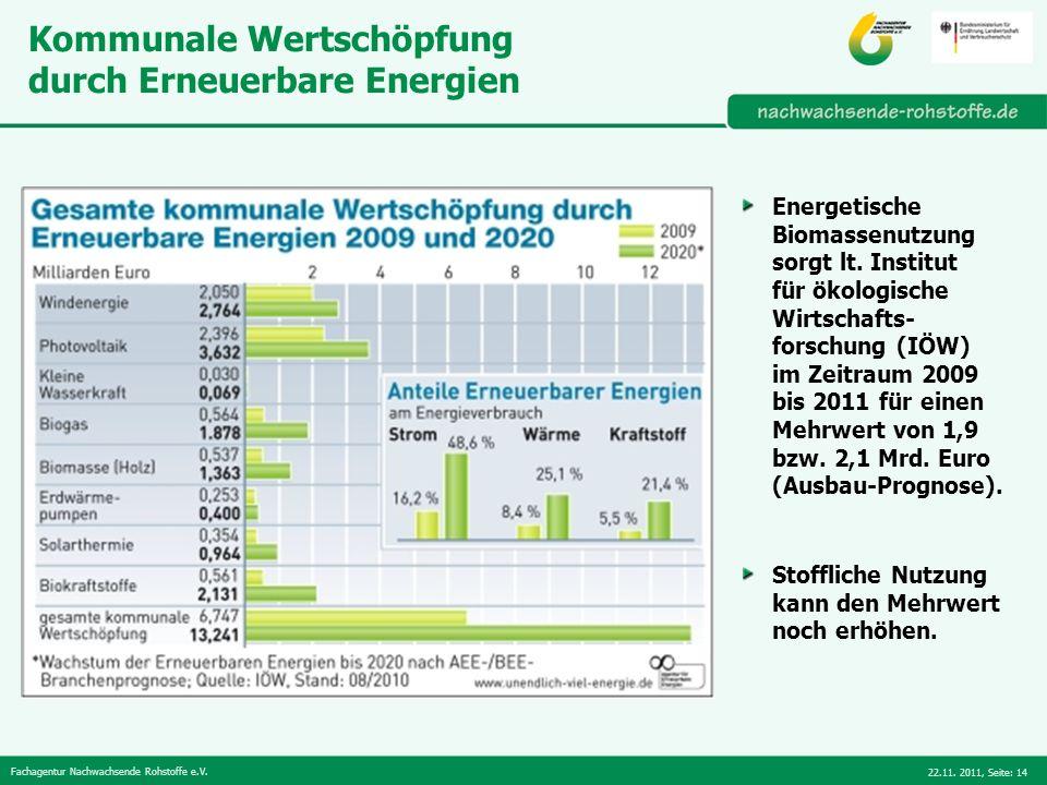 Fachagentur Nachwachsende Rohstoffe e.V. 22.11. 2011,Seite: 14 Kommunale Wertschöpfung durch Erneuerbare Energien Energetische Biomassenutzung sorgt l