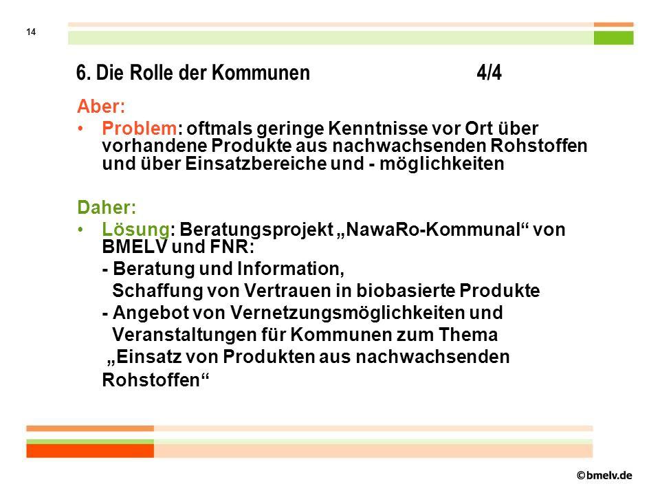 13 6. Die Rolle der Kommunen 3/4 …… Veranstaltungen Abfallwirtschaft Straßenunterhaltung Bioenergie Die Folge daraus: Durch die Stellung am Markt und