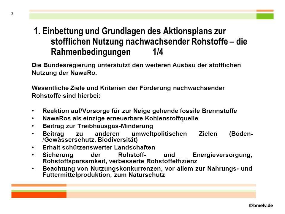 1 1.Einbettung und Grundlagen des Aktionsplans zur stofflichen Nutzung nachwachsender Rohstoffe – die Rahmenbedingungen 2. Ziel des Aktionsplans 3.Inh