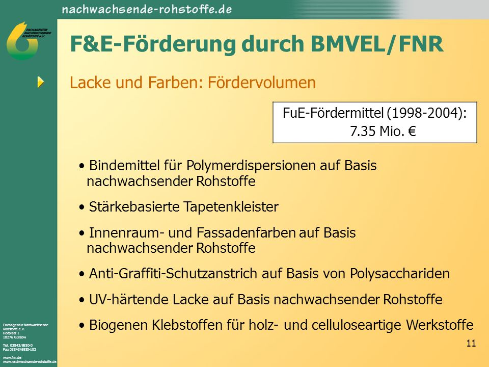 Fachagentur Nachwachsende Rohstoffe e.V. Hofplatz 1 18276 Gülzow Tel. 03843/6930-0 Fax 03843/6930-102 www.fnr.de www.nachwachsende-rohstoffe.de 11 Lac