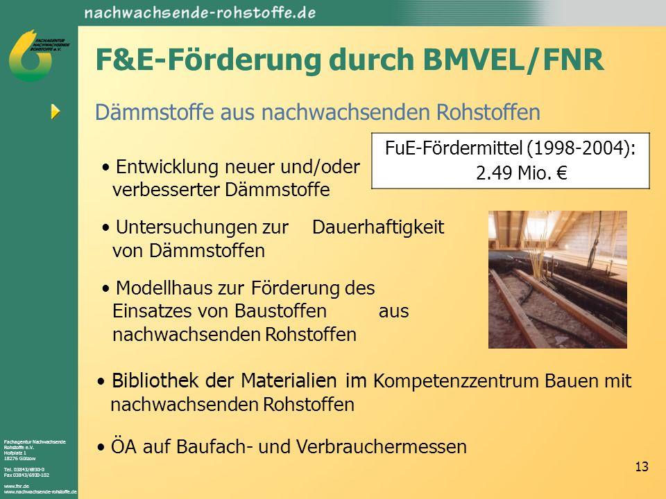Fachagentur Nachwachsende Rohstoffe e.V. Hofplatz 1 18276 Gülzow Tel. 03843/6930-0 Fax 03843/6930-102 www.fnr.de www.nachwachsende-rohstoffe.de 13 Däm