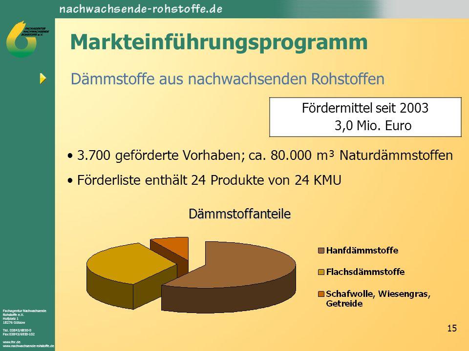 Fachagentur Nachwachsende Rohstoffe e.V. Hofplatz 1 18276 Gülzow Tel. 03843/6930-0 Fax 03843/6930-102 www.fnr.de www.nachwachsende-rohstoffe.de 15 Mar
