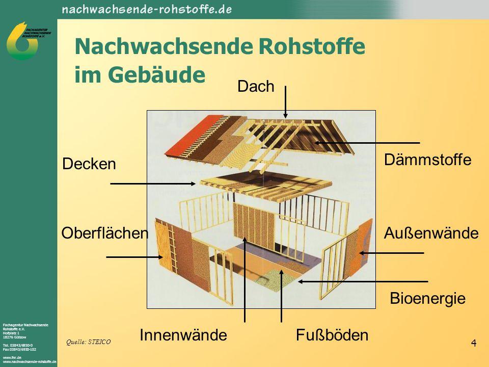 Fachagentur Nachwachsende Rohstoffe e.V. Hofplatz 1 18276 Gülzow Tel. 03843/6930-0 Fax 03843/6930-102 www.fnr.de www.nachwachsende-rohstoffe.de 4 Auße