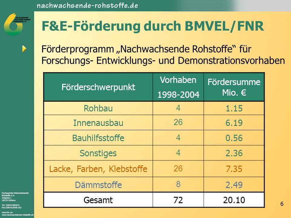Fachagentur Nachwachsende Rohstoffe e.V. Hofplatz 1 18276 Gülzow Tel. 03843/6930-0 Fax 03843/6930-102 www.fnr.de www.nachwachsende-rohstoffe.de 6 Förd