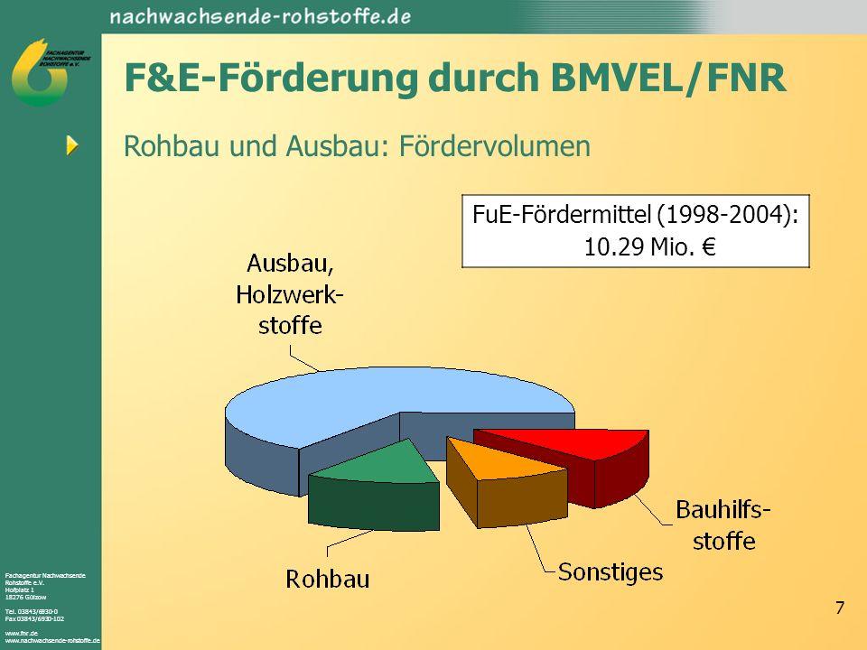 Fachagentur Nachwachsende Rohstoffe e.V. Hofplatz 1 18276 Gülzow Tel. 03843/6930-0 Fax 03843/6930-102 www.fnr.de www.nachwachsende-rohstoffe.de 7 Rohb