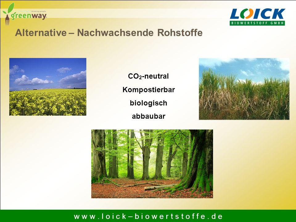 Alternative – Nachwachsende Rohstoffe CO 2 -neutral Kompostierbar biologisch abbaubar w w w. l o i c k – b i o w e r t s t o f f e. d e