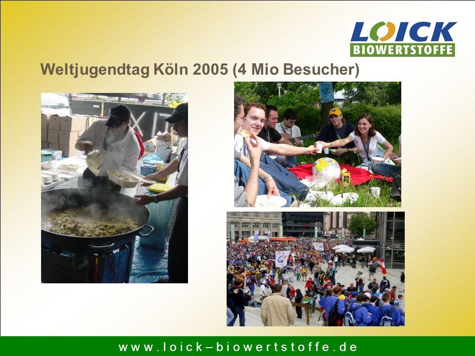 w w w. l o i c k – b i o w e r t s t o f f e. d e Weltjugendtag Köln 2005 (4 Mio Besucher)