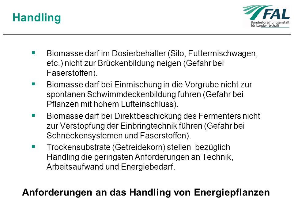 Handling Biomasse darf im Dosierbehälter (Silo, Futtermischwagen, etc.) nicht zur Brückenbildung neigen (Gefahr bei Faserstoffen). Biomasse darf bei E