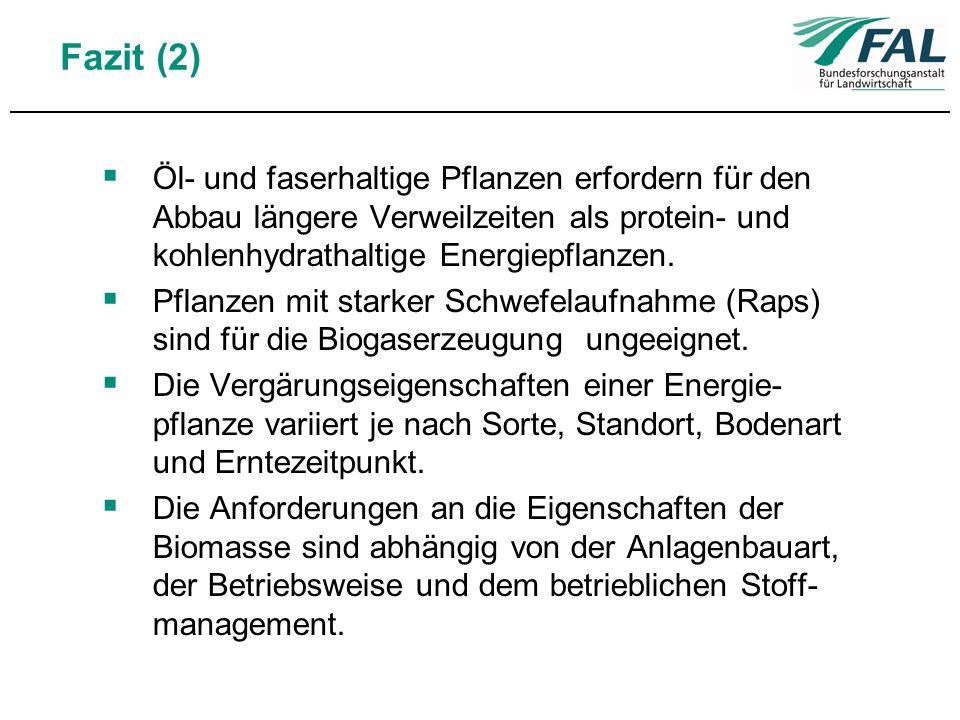 Fazit (2) Öl- und faserhaltige Pflanzen erfordern für den Abbau längere Verweilzeiten als protein- und kohlenhydrathaltige Energiepflanzen. Pflanzen m