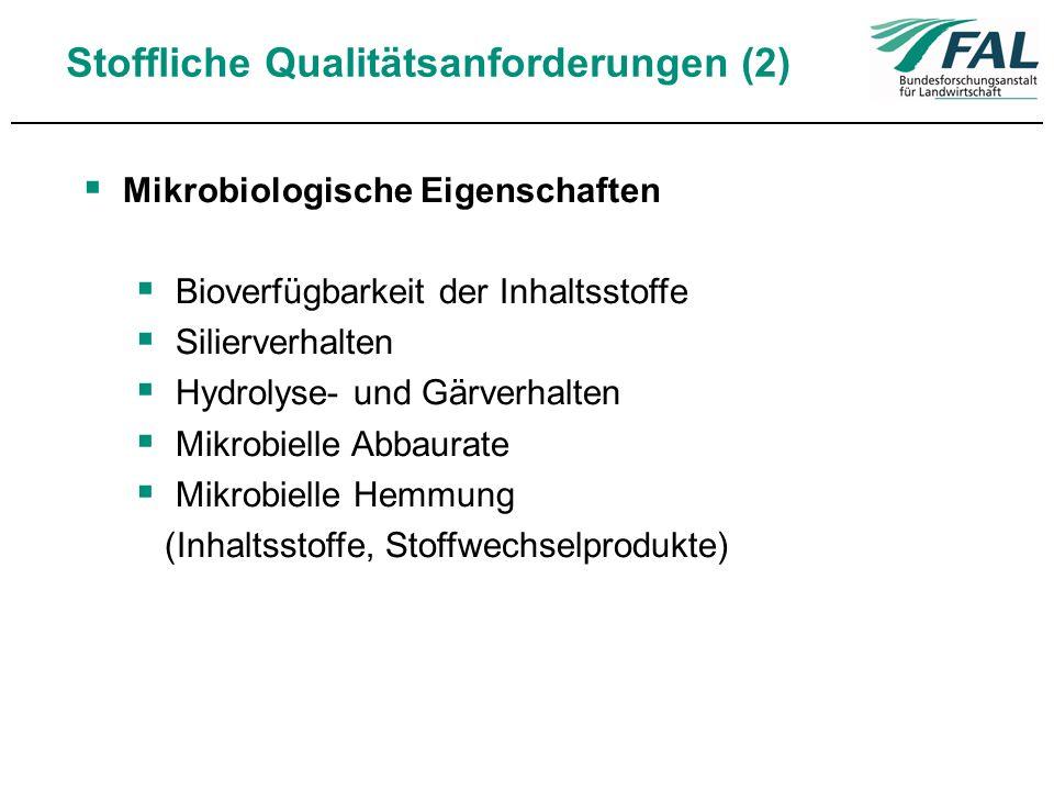 Stoffliche Qualitätsanforderungen (2) Mikrobiologische Eigenschaften Bioverfügbarkeit der Inhaltsstoffe Silierverhalten Hydrolyse- und Gärverhalten Mi
