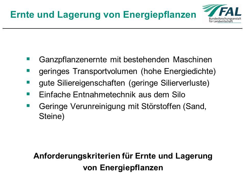 Ernte und Lagerung von Energiepflanzen Ganzpflanzenernte mit bestehenden Maschinen geringes Transportvolumen (hohe Energiedichte) gute Siliereigenscha