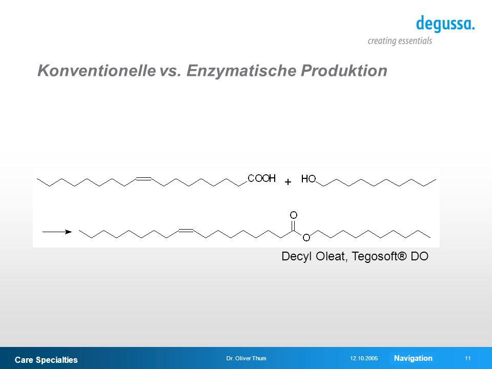Care Specialties 11Dr. Oliver Thum12.10.2005 Decyl Oleat, Tegosoft® DO Konventionelle vs. Enzymatische Produktion Navigation