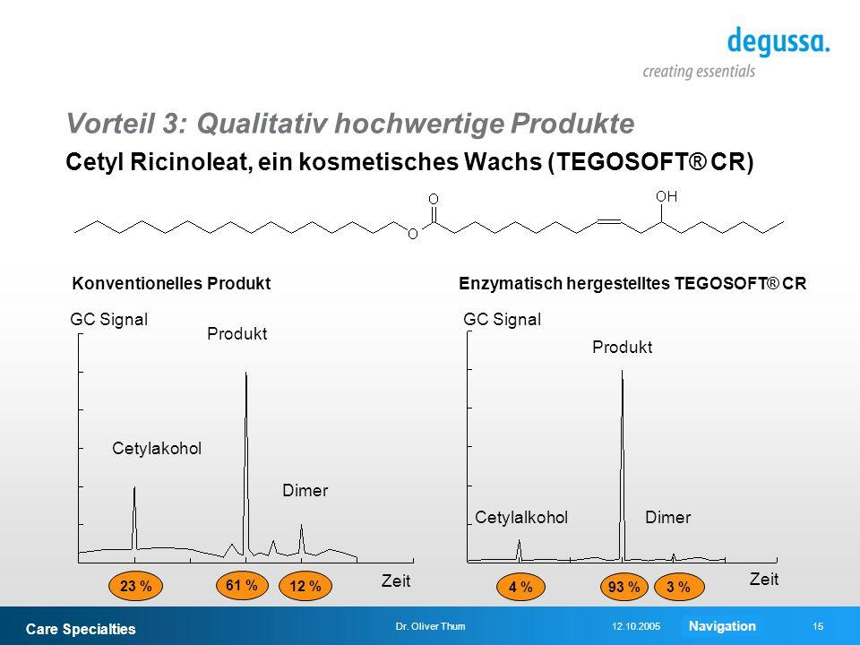 Care Specialties 15Dr. Oliver Thum12.10.2005 Vorteil 3: Qualitativ hochwertige Produkte Navigation Cetyl Ricinoleat, ein kosmetisches Wachs (TEGOSOFT®