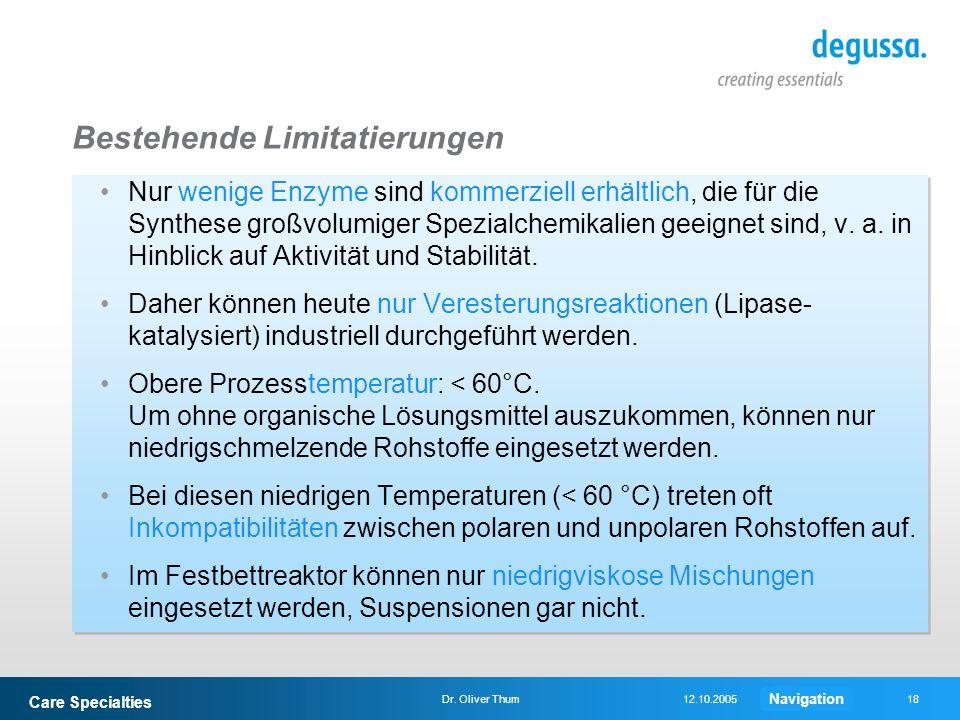 Care Specialties 18Dr. Oliver Thum12.10.2005 Bestehende Limitatierungen Nur wenige Enzyme sind kommerziell erhältlich, die für die Synthese großvolumi