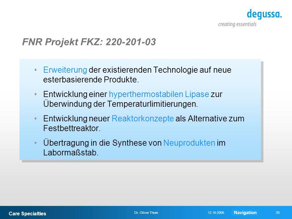Care Specialties 20Dr. Oliver Thum12.10.2005 FNR Projekt FKZ: 220-201-03 Erweiterung der existierenden Technologie auf neue esterbasierende Produkte.