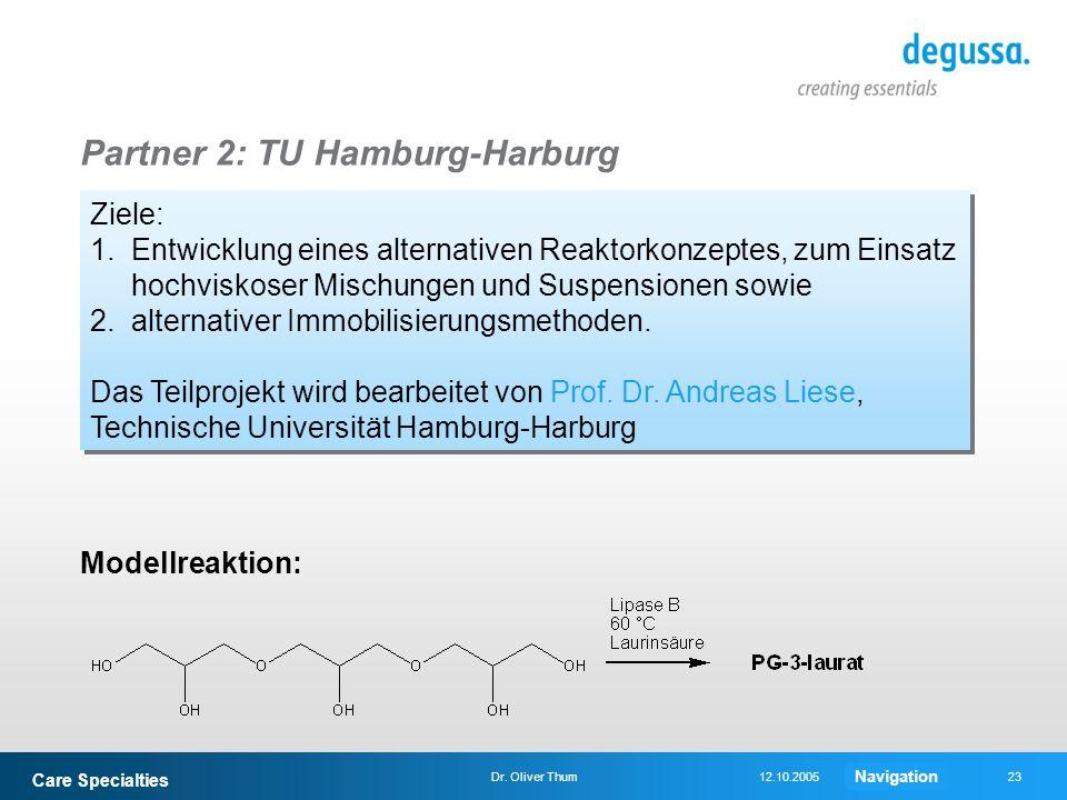 Care Specialties 23Dr. Oliver Thum12.10.2005 Partner 2: TU Hamburg-Harburg Ziele: 1.Entwicklung eines alternativen Reaktorkonzeptes, zum Einsatz hochv