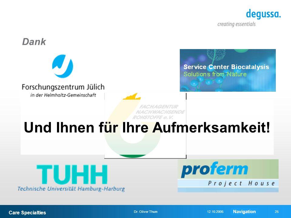 Care Specialties 25Dr. Oliver Thum12.10.2005 Dank Navigation Und Ihnen für Ihre Aufmerksamkeit!