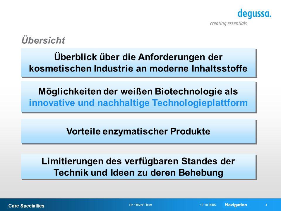 Care Specialties 4Dr. Oliver Thum12.10.2005 Übersicht Navigation Möglichkeiten der weißen Biotechnologie als innovative und nachhaltige Technologiepla