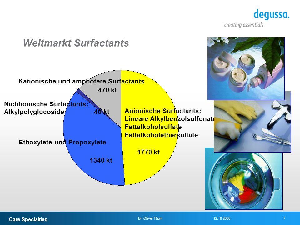 Care Specialties 7Dr. Oliver Thum12.10.2005 Kationische und amphotere Surfactants Nichtionische Surfactants: Alkylpolyglucoside 40 kt Ethoxylate und P