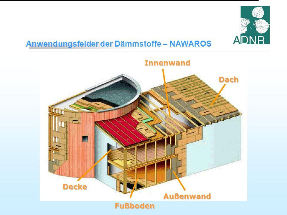 Anwendungsfelder der Dämmstoffe – NAWAROSDach Außenwand Fußboden Decke Innenwand