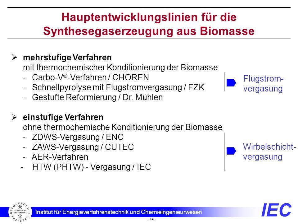 IEC Institut für Energieverfahrenstechnik und Chemieingenieurwesen - 14 - Hauptentwicklungslinien für die Synthesegaserzeugung aus Biomasse mehrstufig