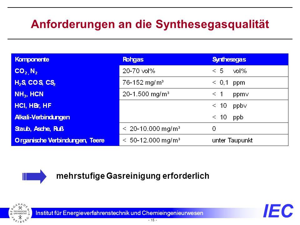 IEC Institut für Energieverfahrenstechnik und Chemieingenieurwesen - 15 - Anforderungen an die Synthesegasqualität mehrstufige Gasreinigung erforderli