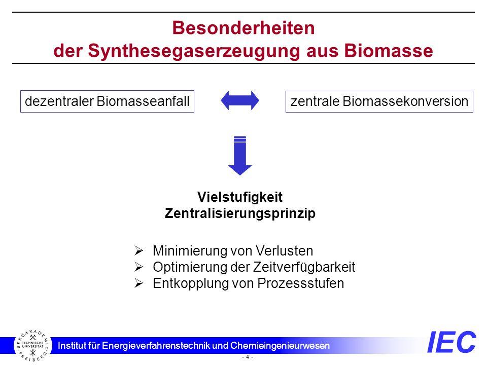 IEC Institut für Energieverfahrenstechnik und Chemieingenieurwesen - 4 - Besonderheiten der Synthesegaserzeugung aus Biomasse dezentraler Biomasseanfa