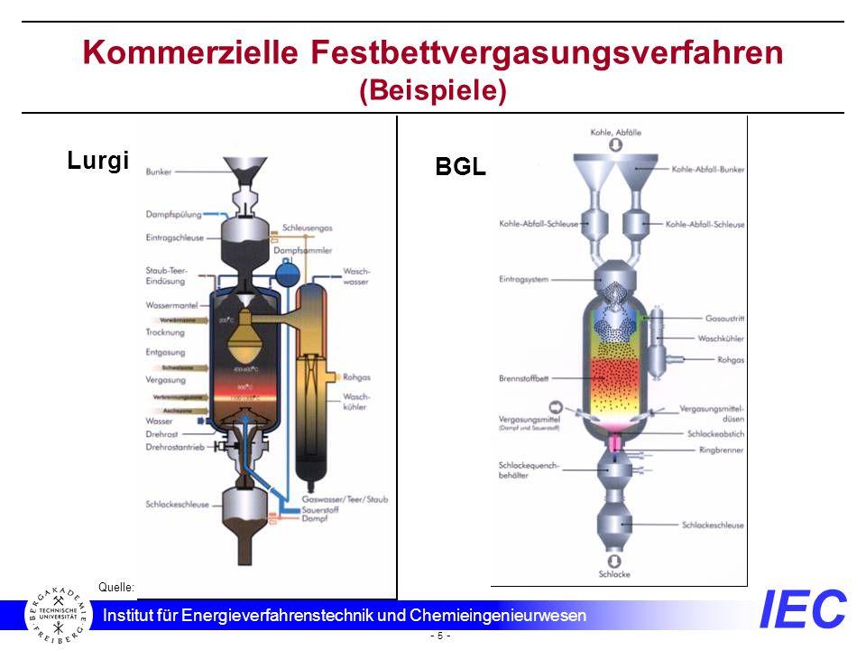 IEC Institut für Energieverfahrenstechnik und Chemieingenieurwesen - 5 - Kommerzielle Festbettvergasungsverfahren (Beispiele) Lurgi BGL Quelle: SVZ