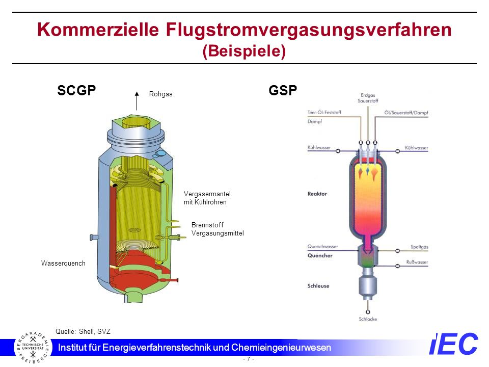 IEC Institut für Energieverfahrenstechnik und Chemieingenieurwesen - 7 - SCGPGSP Wasserquench Rohgas Vergasermantel mit Kühlrohren Brennstoff Vergasun