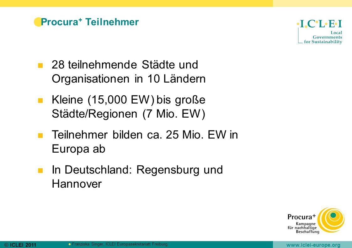 © ICLEI 2011 www.iclei-europe.org Franziska Singer, ICLEI Europasekretariatt Freiburg Procura + Teilnehmer n 28 teilnehmende Städte und Organisationen