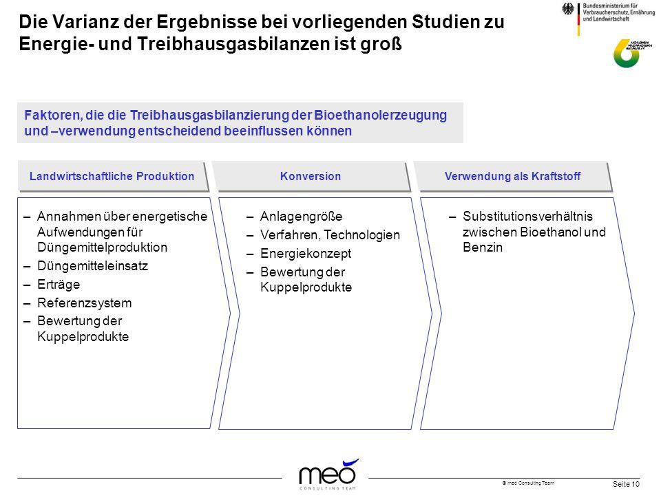 © meó Consulting Team Seite 10 Die Varianz der Ergebnisse bei vorliegenden Studien zu Energie- und Treibhausgasbilanzen ist groß Faktoren, die die Tre
