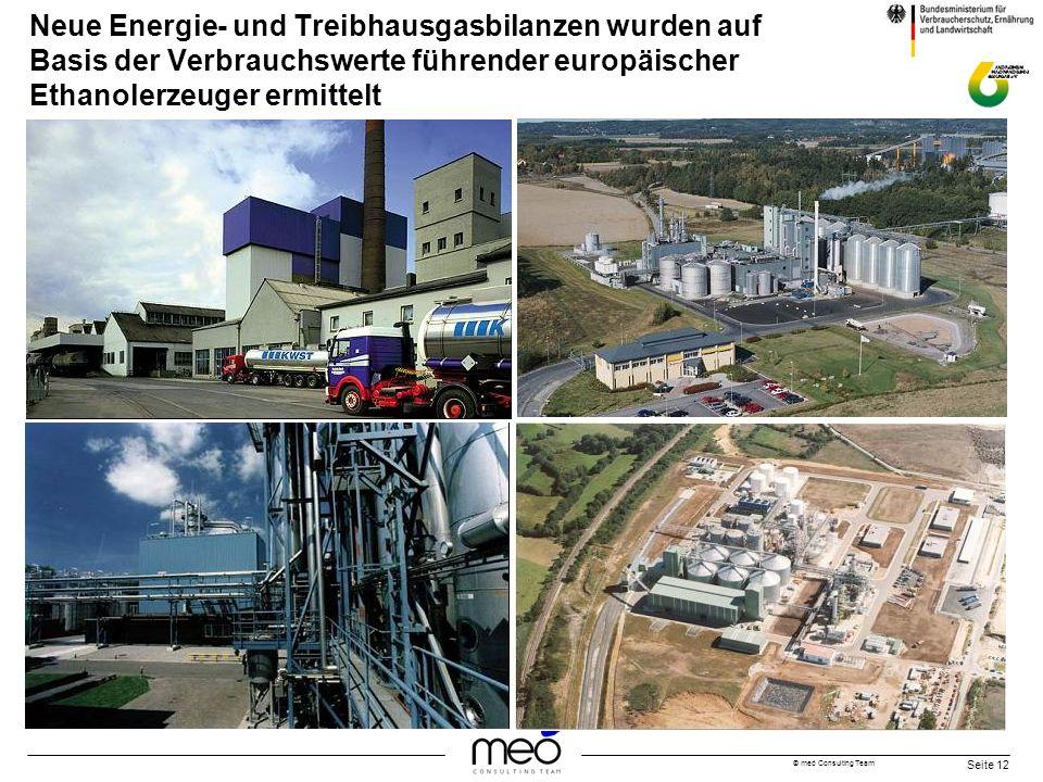 © meó Consulting Team Seite 12 Neue Energie- und Treibhausgasbilanzen wurden auf Basis der Verbrauchswerte führender europäischer Ethanolerzeuger ermi