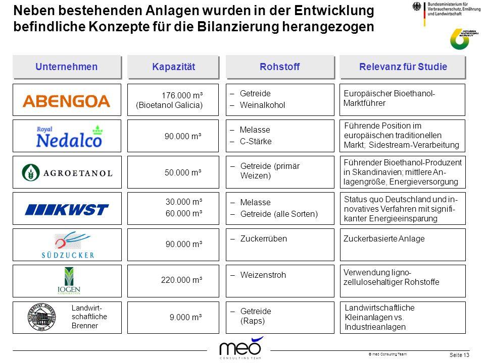 © meó Consulting Team Seite 13 Neben bestehenden Anlagen wurden in der Entwicklung befindliche Konzepte für die Bilanzierung herangezogen UnternehmenK