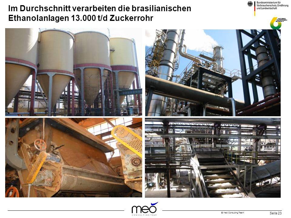 © meó Consulting Team Seite 23 Im Durchschnitt verarbeiten die brasilianischen Ethanolanlagen 13.000 t/d Zuckerrohr