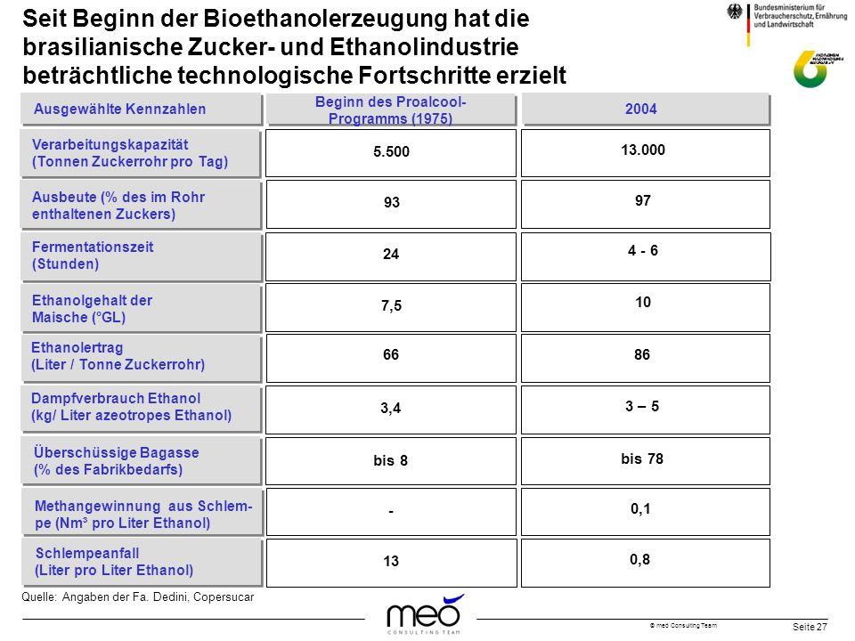 © meó Consulting Team Seite 27 Seit Beginn der Bioethanolerzeugung hat die brasilianische Zucker- und Ethanolindustrie beträchtliche technologische Fo