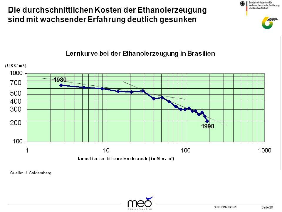 © meó Consulting Team Seite 29 Die durchschnittlichen Kosten der Ethanolerzeugung sind mit wachsender Erfahrung deutlich gesunken Quelle: J. Goldember