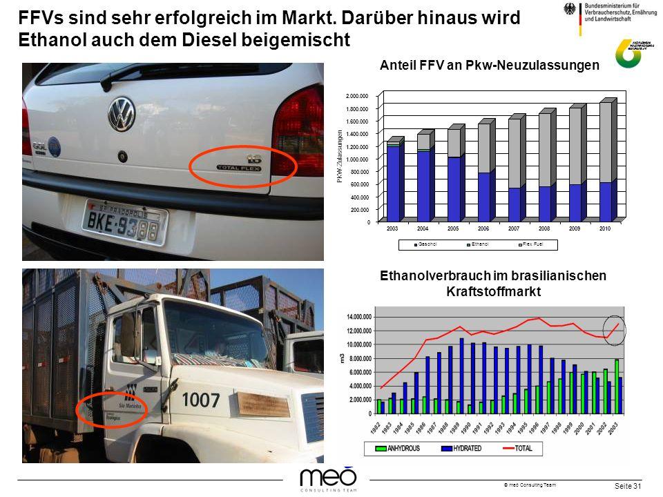 © meó Consulting Team Seite 31 FFVs sind sehr erfolgreich im Markt. Darüber hinaus wird Ethanol auch dem Diesel beigemischt Ethanolverbrauch im brasil