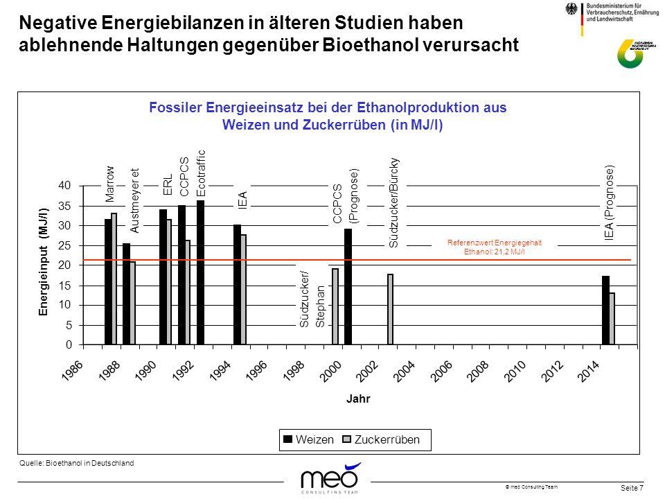 © meó Consulting Team Seite 8 Alle analysierten Studien gehen heute von Nettoenergie- gewinnen bei der Bioethanolerzeugung aus Referenzwert Energiegehalt Ethanol: 21,2 MJ/l Energiegewinn bei der Bioethanolerzeugung in ausgewählten Studien