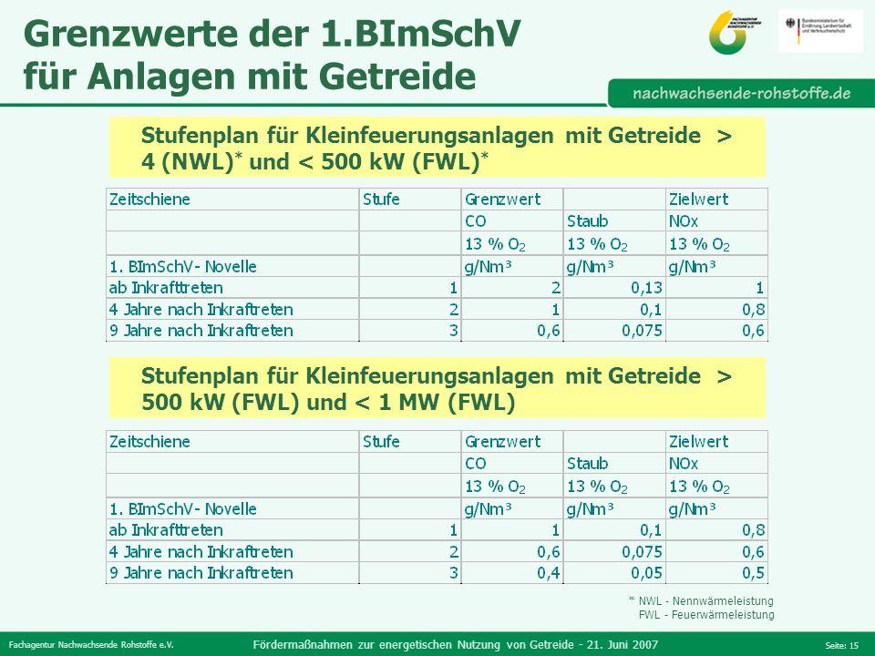 Fachagentur Nachwachsende Rohstoffe e.V. Fördermaßnahmen zur energetischen Nutzung von Getreide - 21. Juni 2007 Seite: 15 Grenzwerte der 1.BImSchV für