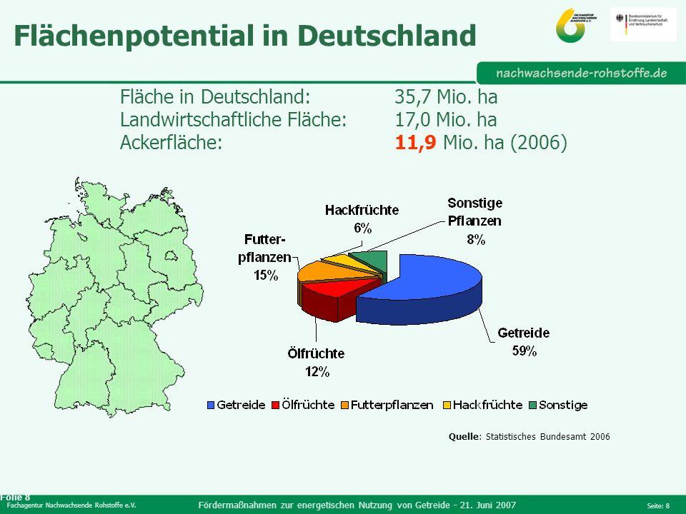 Fachagentur Nachwachsende Rohstoffe e.V. Fördermaßnahmen zur energetischen Nutzung von Getreide - 21. Juni 2007 Seite: 8 Flächenpotential in Deutschla