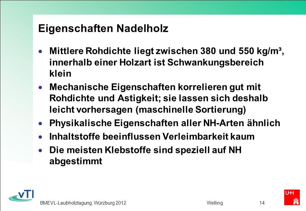 BMEVL-Laubholztagung, Würzburg 2012Welling14 Eigenschaften Nadelholz Mittlere Rohdichte liegt zwischen 380 und 550 kg/m³, innerhalb einer Holzart ist Schwankungsbereich klein Mechanische Eigenschaften korrelieren gut mit Rohdichte und Astigkeit; sie lassen sich deshalb leicht vorhersagen (maschinelle Sortierung) Physikalische Eigenschaften aller NH-Arten ähnlich Inhaltstoffe beeinflussen Verleimbarkeit kaum Die meisten Klebstoffe sind speziell auf NH abgestimmt