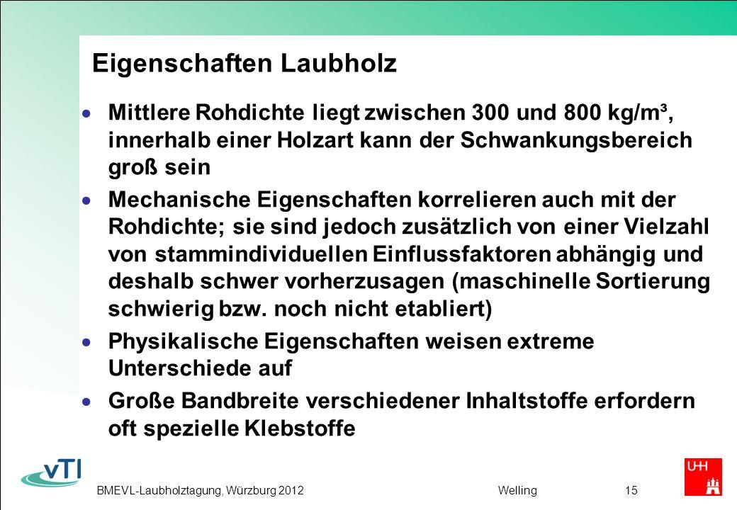 BMEVL-Laubholztagung, Würzburg 2012Welling15 Eigenschaften Laubholz Mittlere Rohdichte liegt zwischen 300 und 800 kg/m³, innerhalb einer Holzart kann der Schwankungsbereich groß sein Mechanische Eigenschaften korrelieren auch mit der Rohdichte; sie sind jedoch zusätzlich von einer Vielzahl von stammindividuellen Einflussfaktoren abhängig und deshalb schwer vorherzusagen (maschinelle Sortierung schwierig bzw.