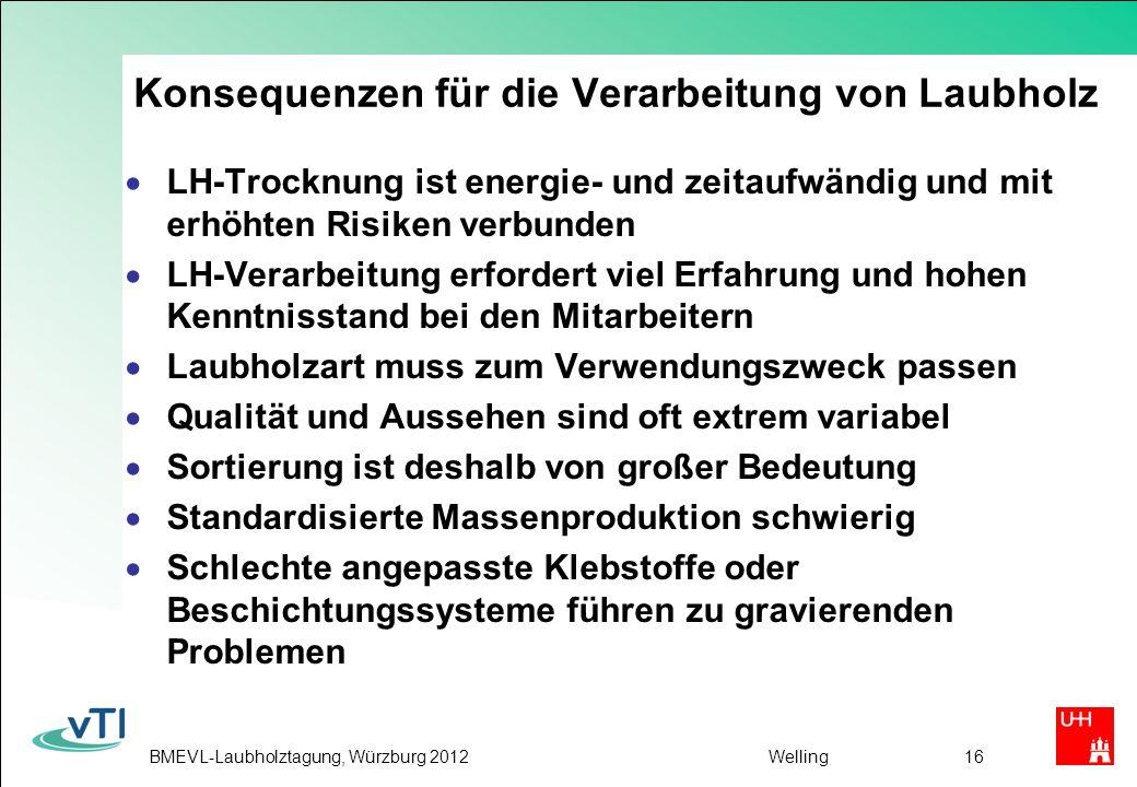 BMEVL-Laubholztagung, Würzburg 2012Welling16 Konsequenzen für die Verarbeitung von Laubholz LH-Trocknung ist energie- und zeitaufwändig und mit erhöhten Risiken verbunden LH-Verarbeitung erfordert viel Erfahrung und hohen Kenntnisstand bei den Mitarbeitern Laubholzart muss zum Verwendungszweck passen Qualität und Aussehen sind oft extrem variabel Sortierung ist deshalb von großer Bedeutung Standardisierte Massenproduktion schwierig Schlechte angepasste Klebstoffe oder Beschichtungssysteme führen zu gravierenden Problemen
