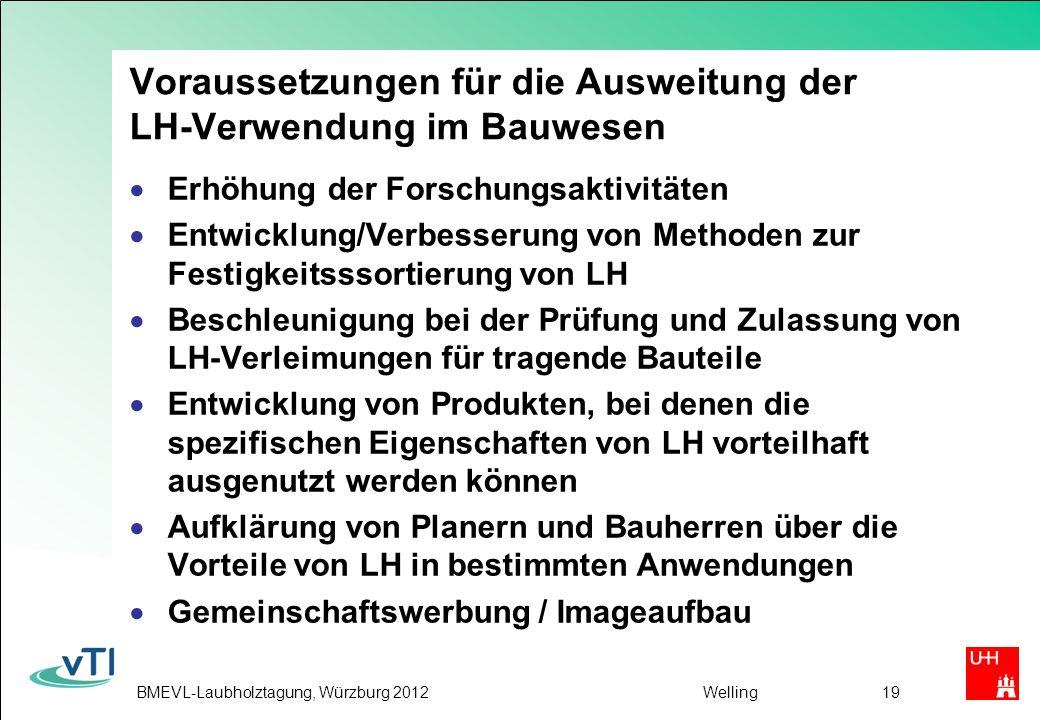 BMEVL-Laubholztagung, Würzburg 2012Welling19 Voraussetzungen für die Ausweitung der LH-Verwendung im Bauwesen Erhöhung der Forschungsaktivitäten Entwicklung/Verbesserung von Methoden zur Festigkeitsssortierung von LH Beschleunigung bei der Prüfung und Zulassung von LH-Verleimungen für tragende Bauteile Entwicklung von Produkten, bei denen die spezifischen Eigenschaften von LH vorteilhaft ausgenutzt werden können Aufklärung von Planern und Bauherren über die Vorteile von LH in bestimmten Anwendungen Gemeinschaftswerbung / Imageaufbau