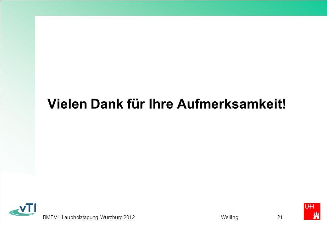 BMEVL-Laubholztagung, Würzburg 2012Welling21 Vielen Dank für Ihre Aufmerksamkeit!